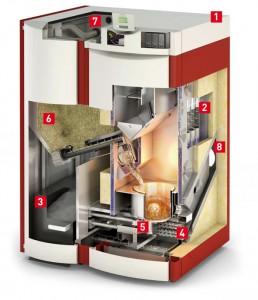 biomass_boiler_inside